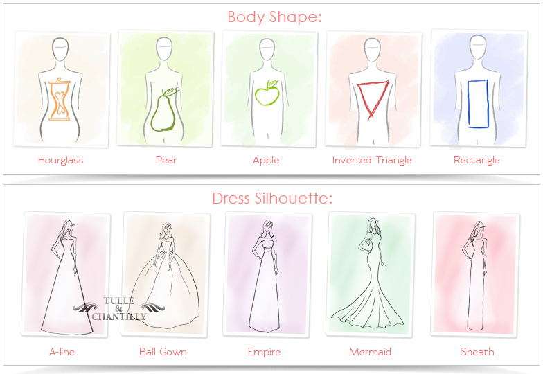 Choisir La Robe De Mariée Selon La Morphologie Dz Weddings